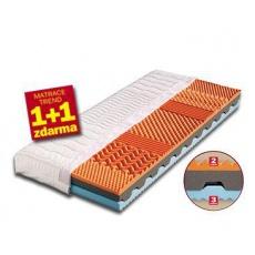 Matrace pěnová RONDA 1+1 zdarma